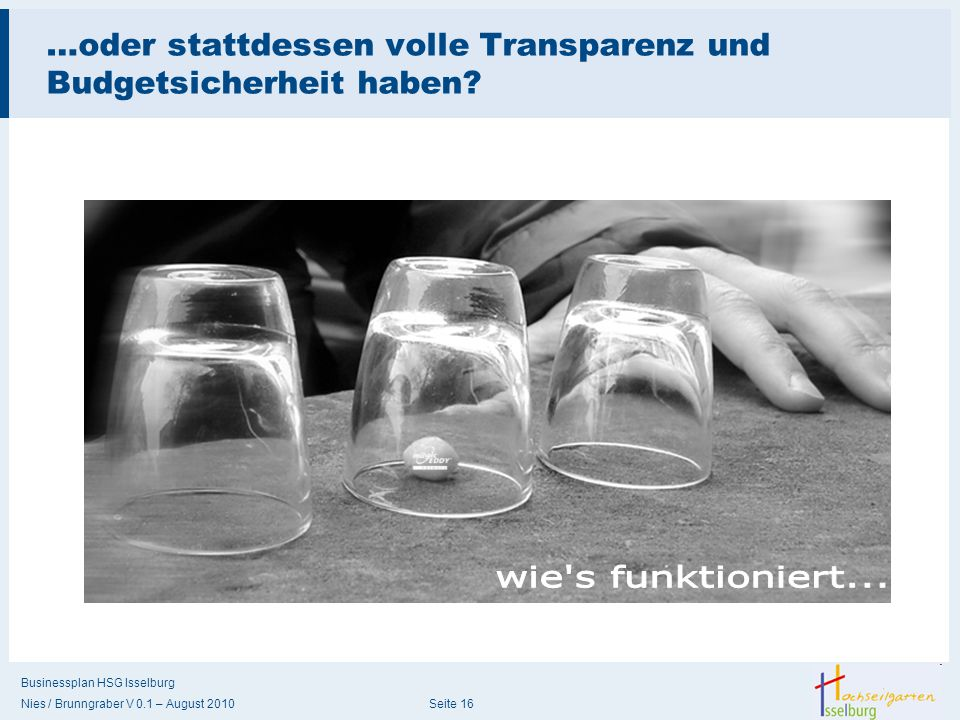 …oder stattdessen volle Transparenz und Budgetsicherheit haben