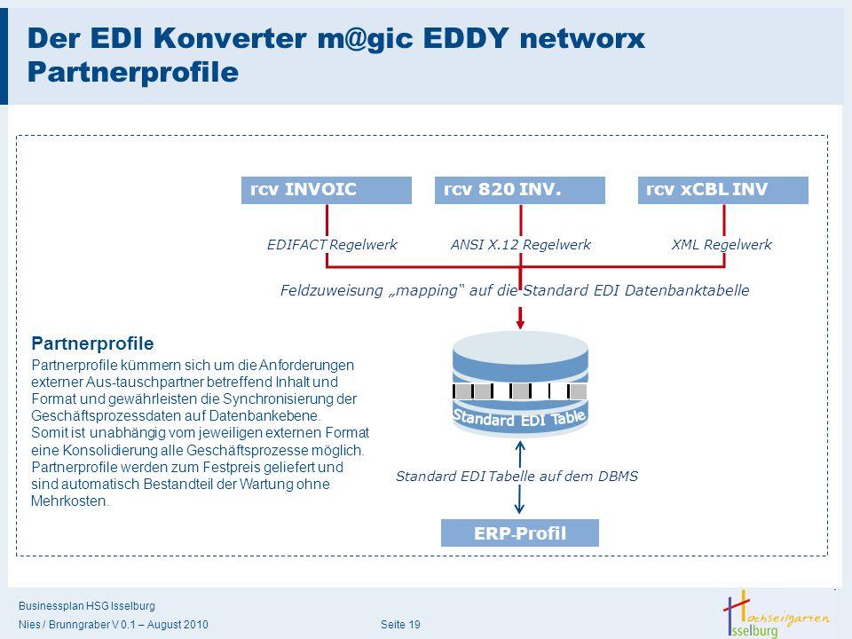 Der EDI Konverter m@gic EDDY networx Partnerprofile