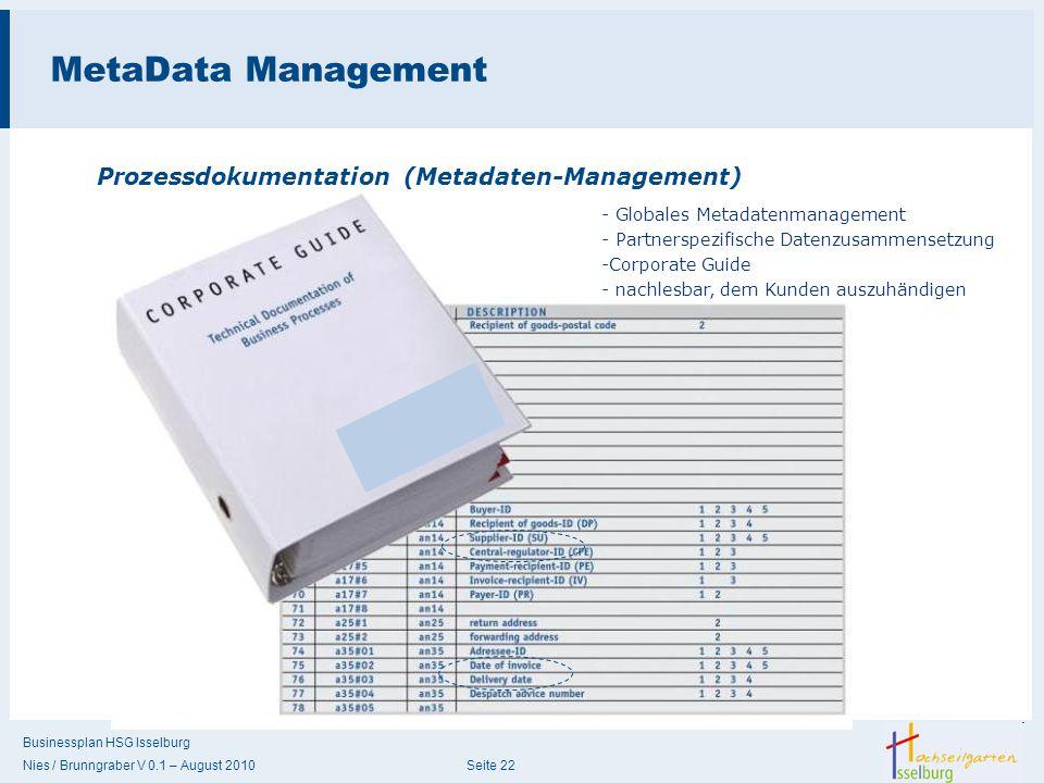 MetaData Management Prozessdokumentation (Metadaten-Management)