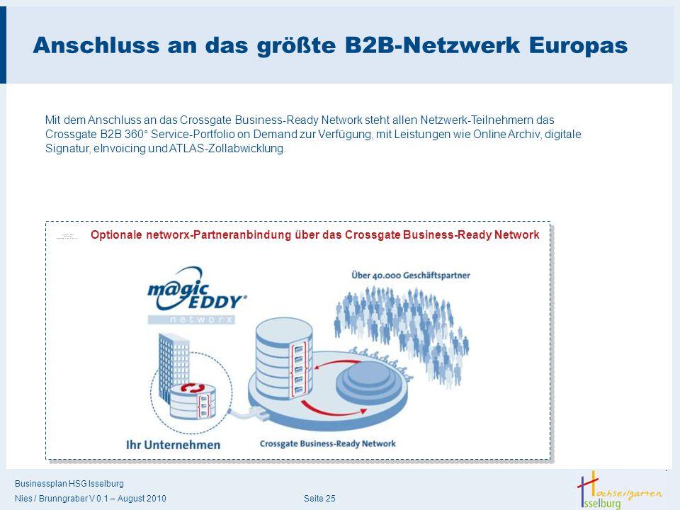 Anschluss an das größte B2B-Netzwerk Europas