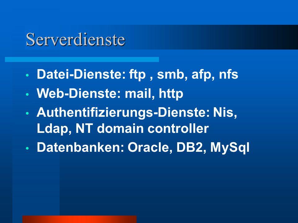 Serverdienste Datei-Dienste: ftp , smb, afp, nfs