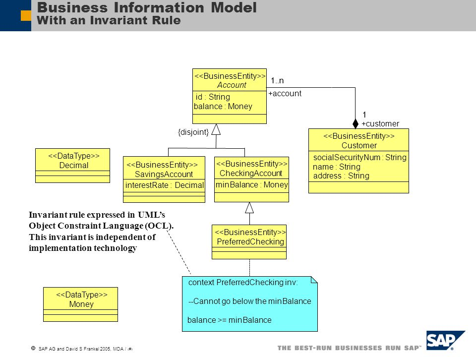 Business Information Model With an Invariant Rule