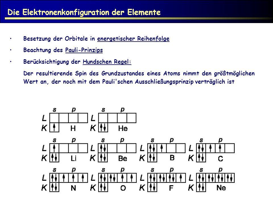 Die Elektronenkonfiguration der Elemente