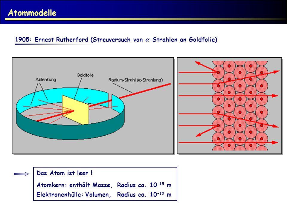 Atommodelle 1905: Ernest Rutherford (Streuversuch von a-Strahlen an Goldfolie) Das Atom ist leer !