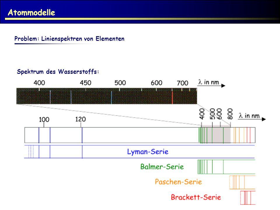 Atommodelle Problem: Linienspektren von Elementen