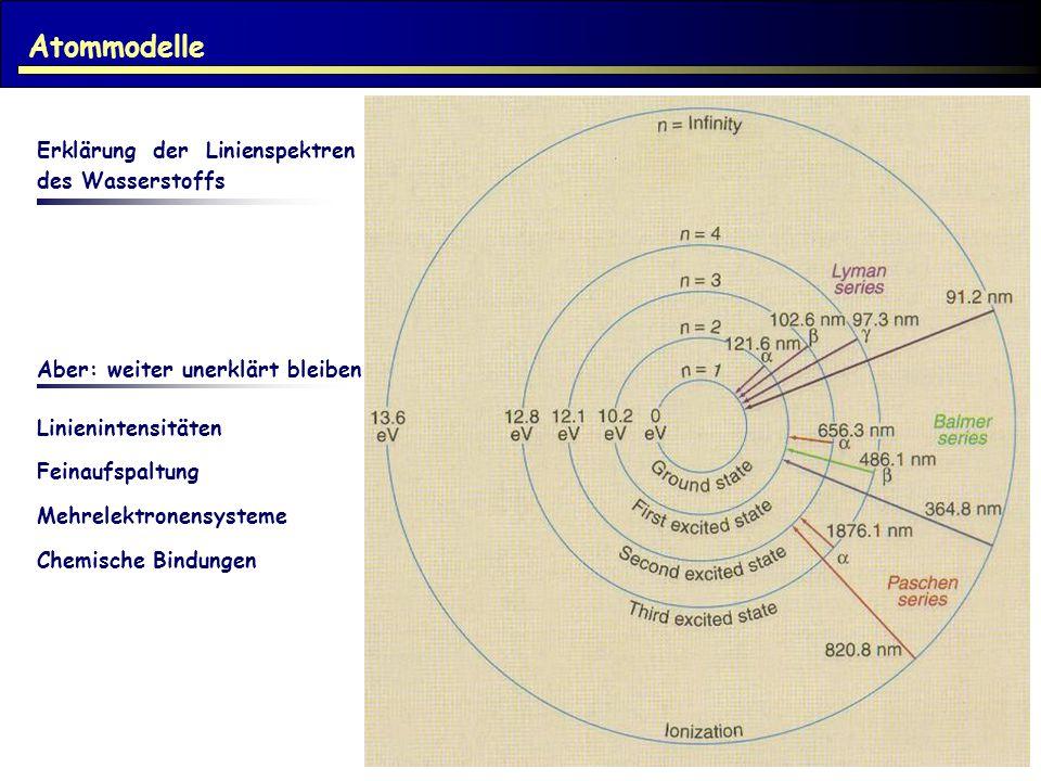 Atommodelle Erklärung der Linienspektren des Wasserstoffs