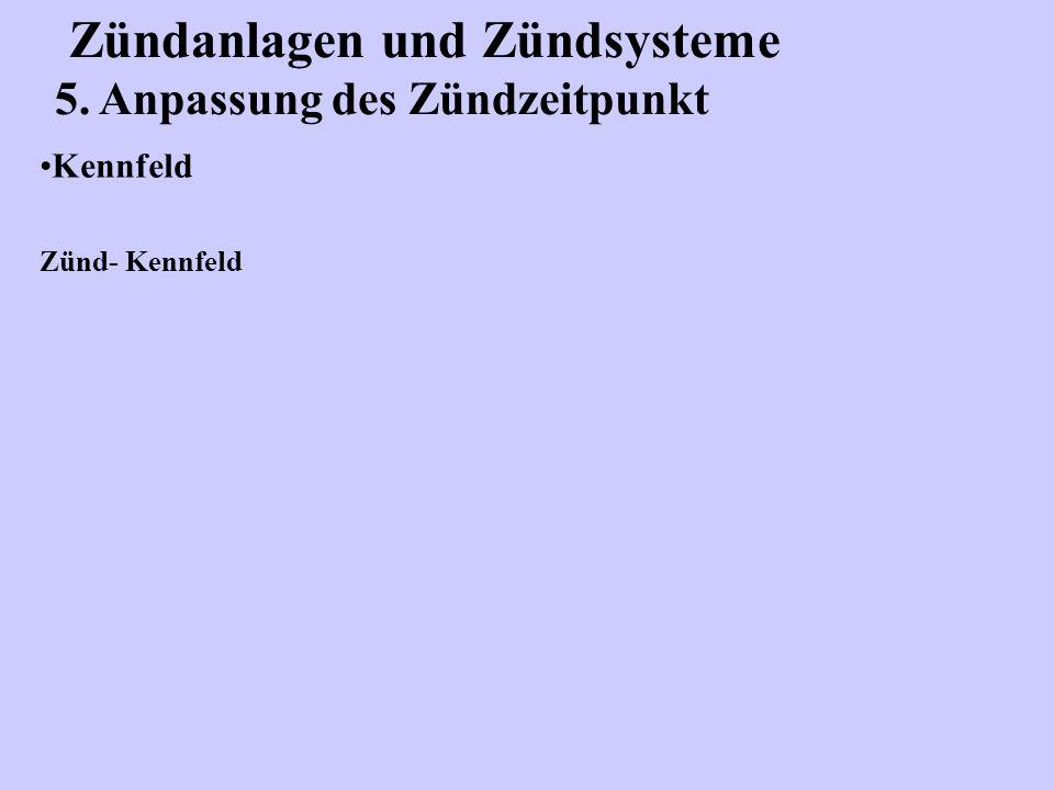 Kennfeld Zünd- Kennfeld
