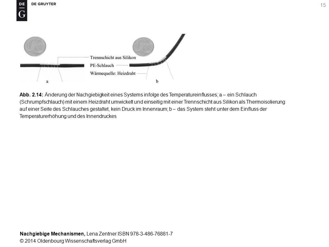Abb. 2.14: Änderung der Nachgiebigkeit eines Systems infolge des Temperatureinflusses; a – ein Schlauch