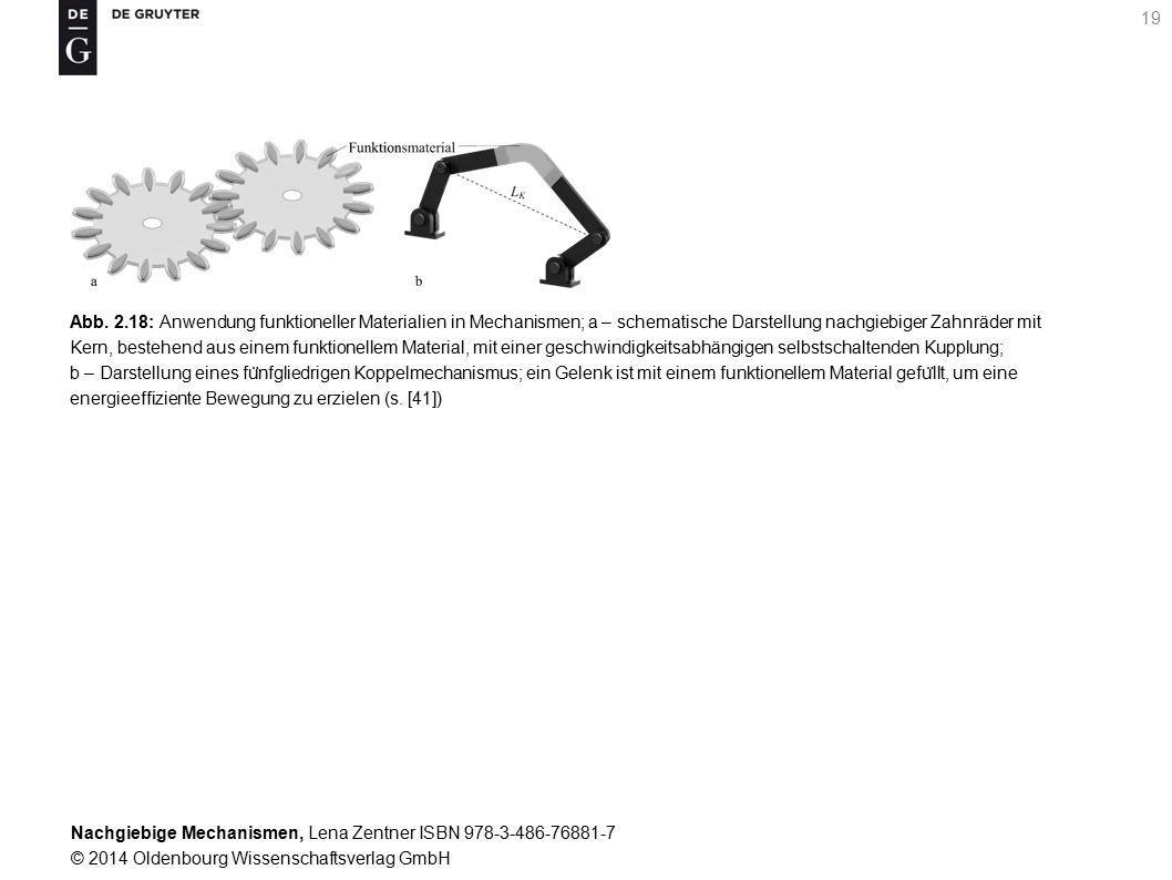 Abb. 2.18: Anwendung funktioneller Materialien in Mechanismen; a – schematische Darstellung nachgiebiger Zahnräder mit Kern, bestehend aus einem funktionellem Material, mit einer geschwindigkeitsabhängigen selbstschaltenden Kupplung; b – Darstellung eines fünfgliedrigen Koppelmechanismus; ein Gelenk ist mit einem funktionellem Material gefüllt, um eine
