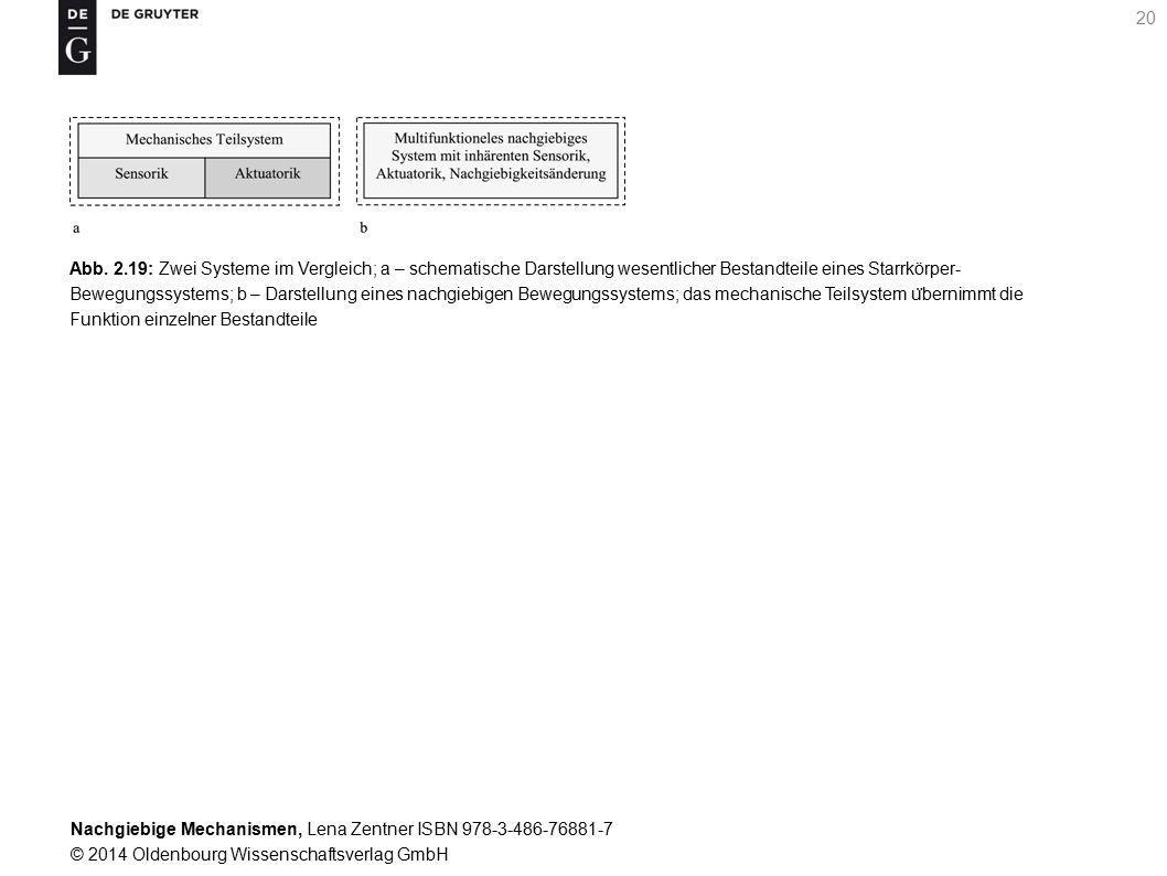 Abb. 2.19: Zwei Systeme im Vergleich; a – schematische Darstellung wesentlicher Bestandteile eines Starrkörper-