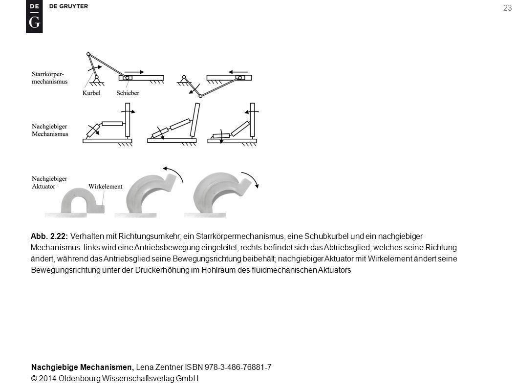 Abb. 2.22: Verhalten mit Richtungsumkehr; ein Starrkörpermechanismus, eine Schubkurbel und ein nachgiebiger