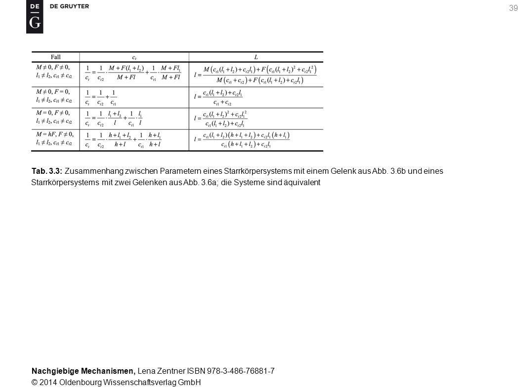 Tab. 3.3: Zusammenhang zwischen Parametern eines Starrkörpersystems mit einem Gelenk aus Abb.