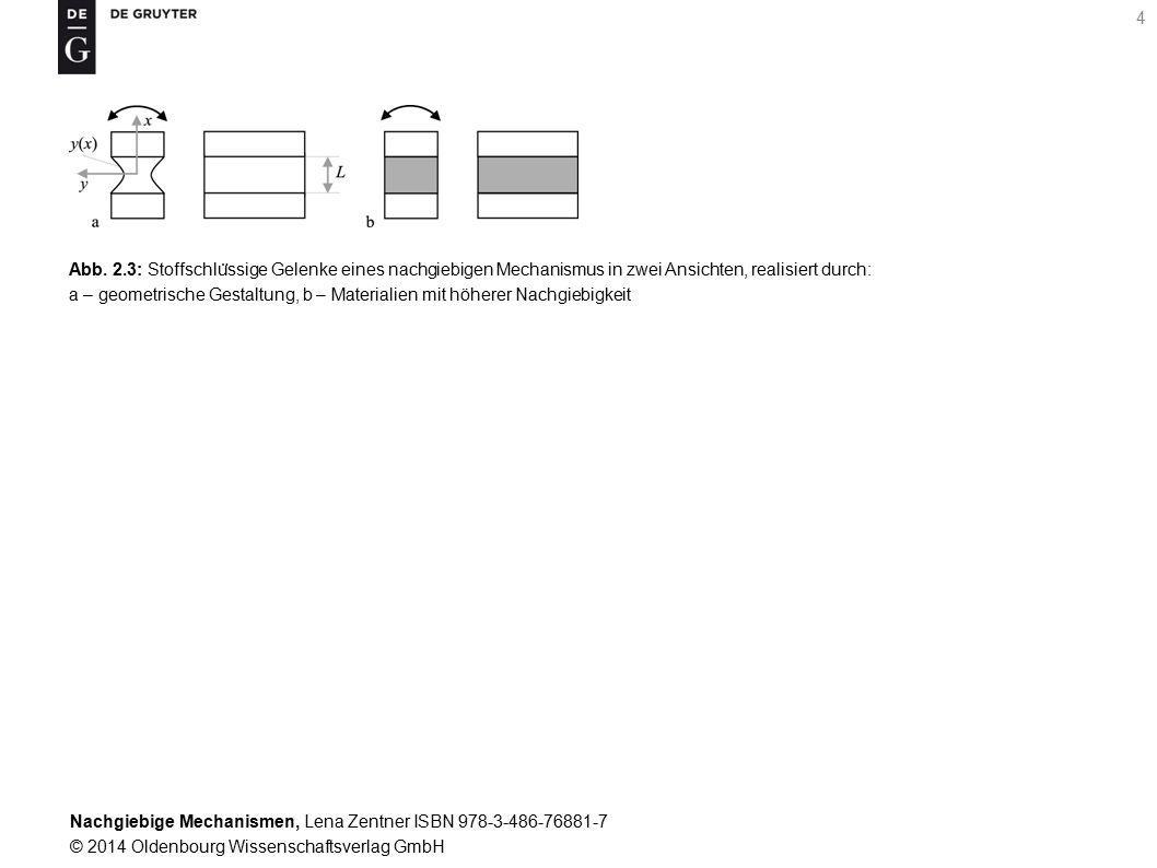 Abb. 2.3: Stoffschlüssige Gelenke eines nachgiebigen Mechanismus in zwei Ansichten, realisiert durch: