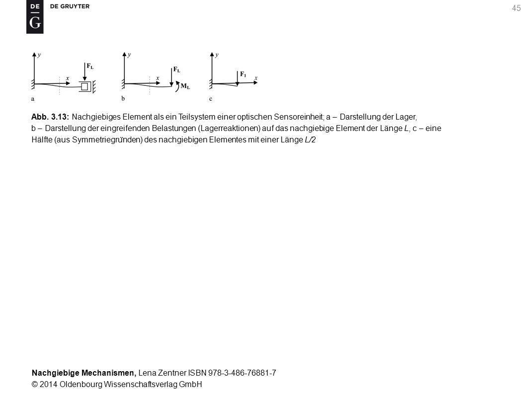 Abb. 3.13: Nachgiebiges Element als ein Teilsystem einer optischen Sensoreinheit; a – Darstellung der Lager,
