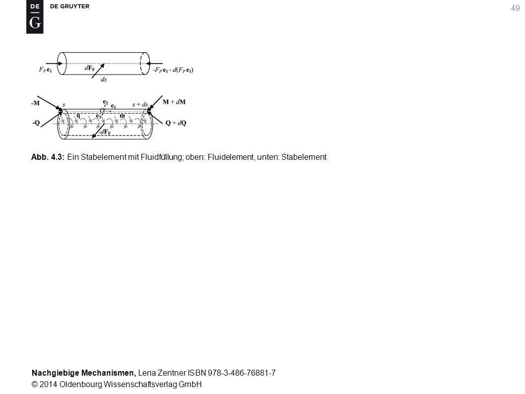 Abb. 4.3: Ein Stabelement mit Fluidfüllung; oben: Fluidelement, unten: Stabelement