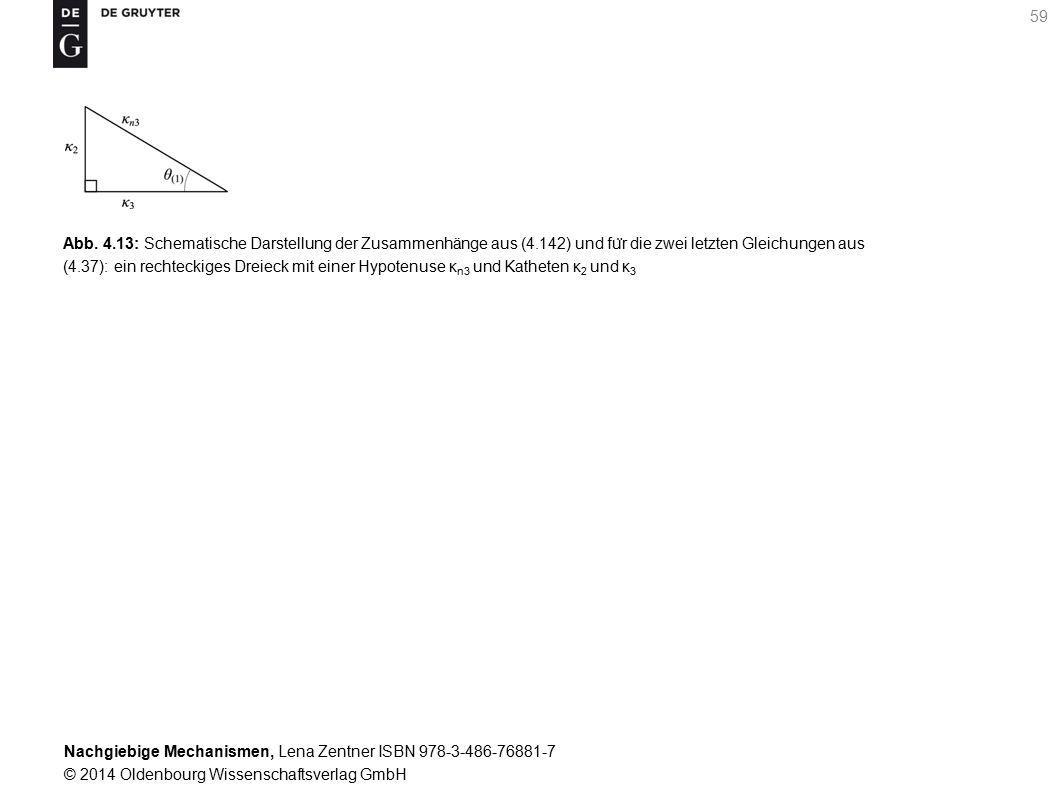 Abb. 4. 13: Schematische Darstellung der Zusammenhänge aus (4