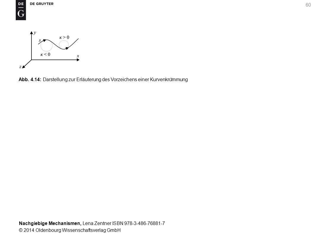 Abb. 4.14: Darstellung zur Erläuterung des Vorzeichens einer Kurvenkrümmung