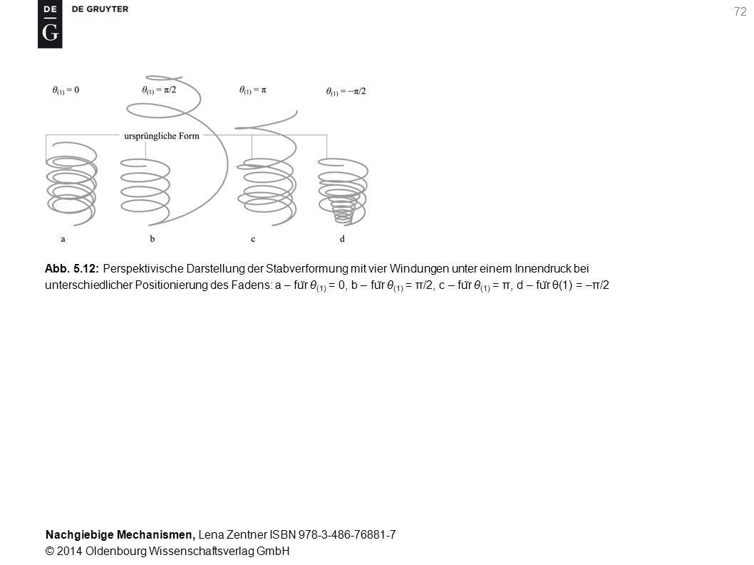 Abb. 5.12: Perspektivische Darstellung der Stabverformung mit vier Windungen unter einem Innendruck bei