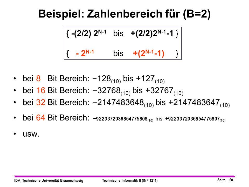 Beispiel: Zahlenbereich für (B=2)