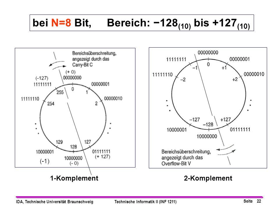bei N=8 Bit, Bereich: −128(10) bis +127(10)