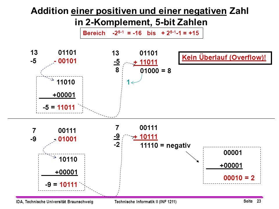 Addition einer positiven und einer negativen Zahl in 2-Komplement, 5-bit Zahlen