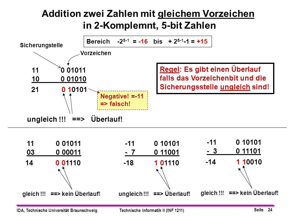 Addition zwei Zahlen mit gleichem Vorzeichen in 2-Komplemnt, 5-bit Zahlen