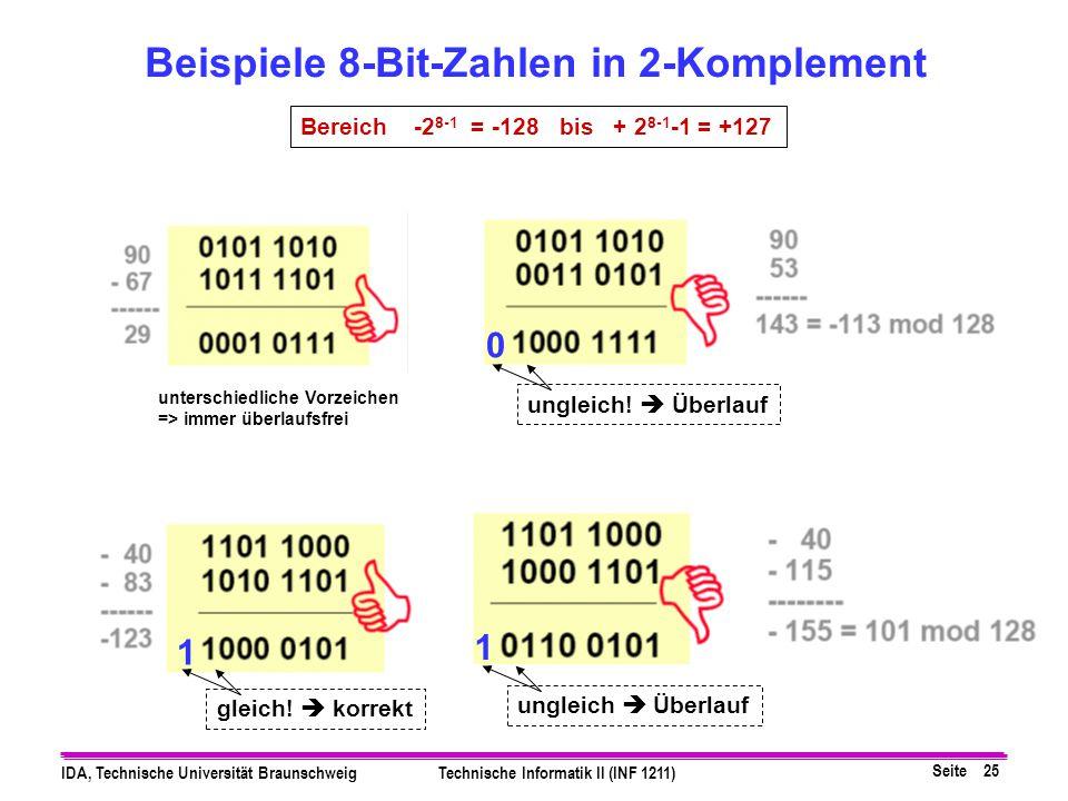 Beispiele 8-Bit-Zahlen in 2-Komplement