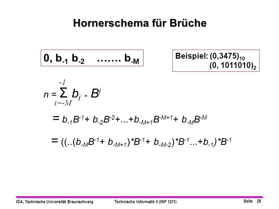 Hornerschema für Brüche