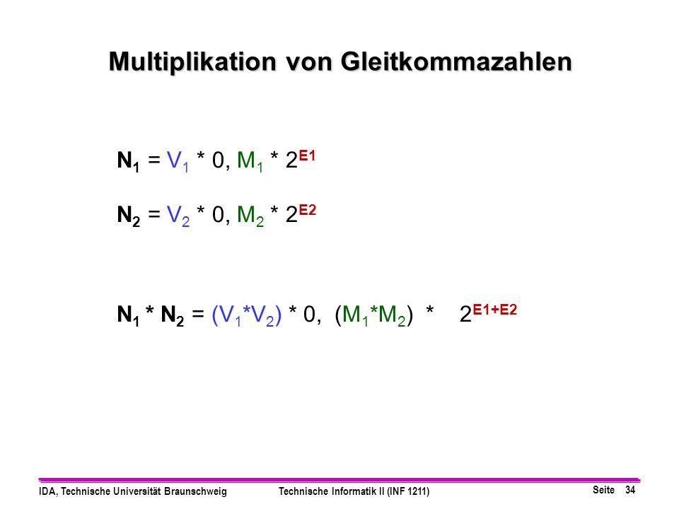 Multiplikation von Gleitkommazahlen