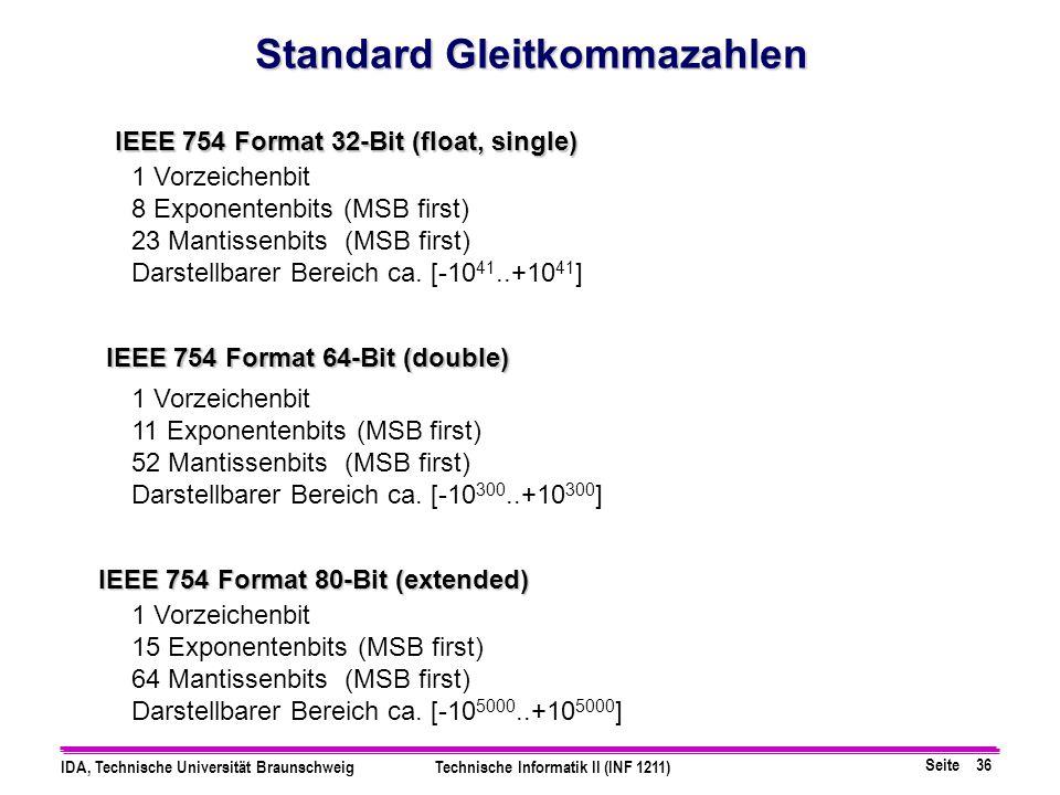 IEEE 754 Format 32-Bit (float, single)