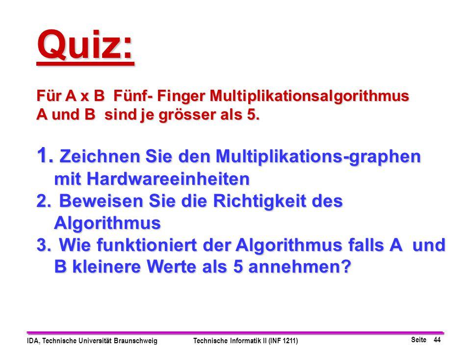 Quiz: Zeichnen Sie den Multiplikations-graphen mit Hardwareeinheiten