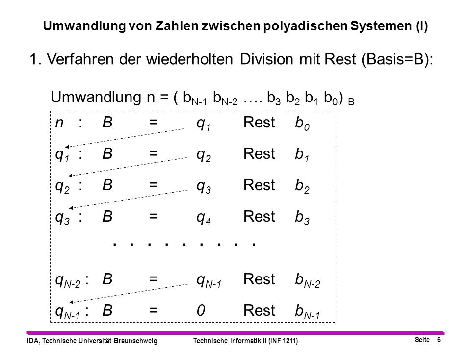 Umwandlung von Zahlen zwischen polyadischen Systemen (I)