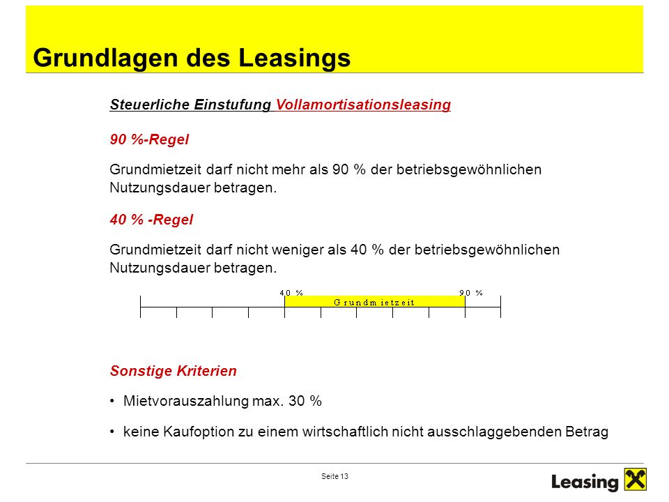 Grundlagen des Leasings