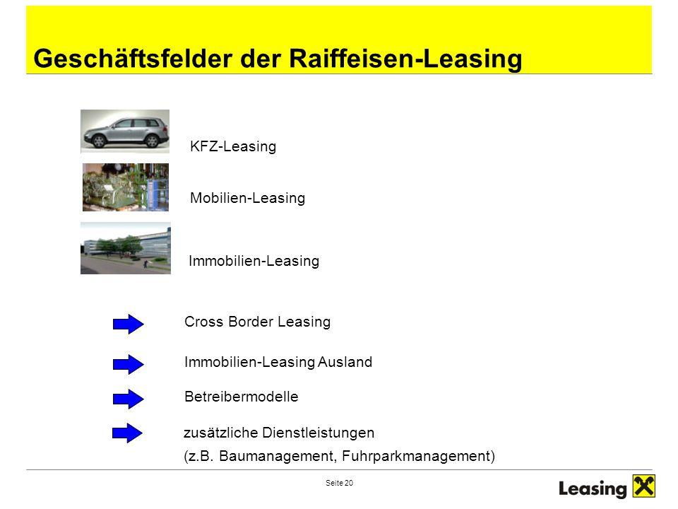 Geschäftsfelder der Raiffeisen-Leasing