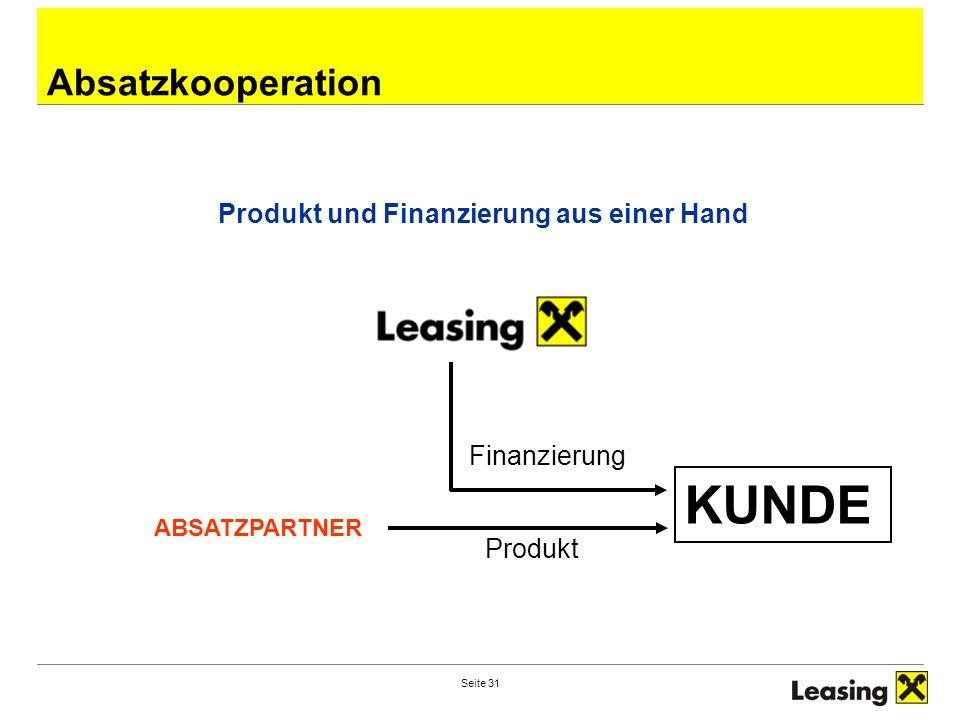 KUNDE Absatzkooperation Produkt und Finanzierung aus einer Hand