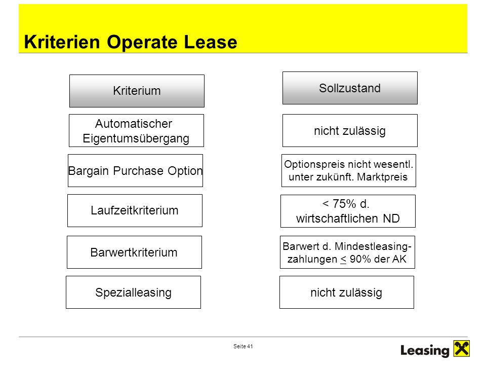Kriterien Operate Lease
