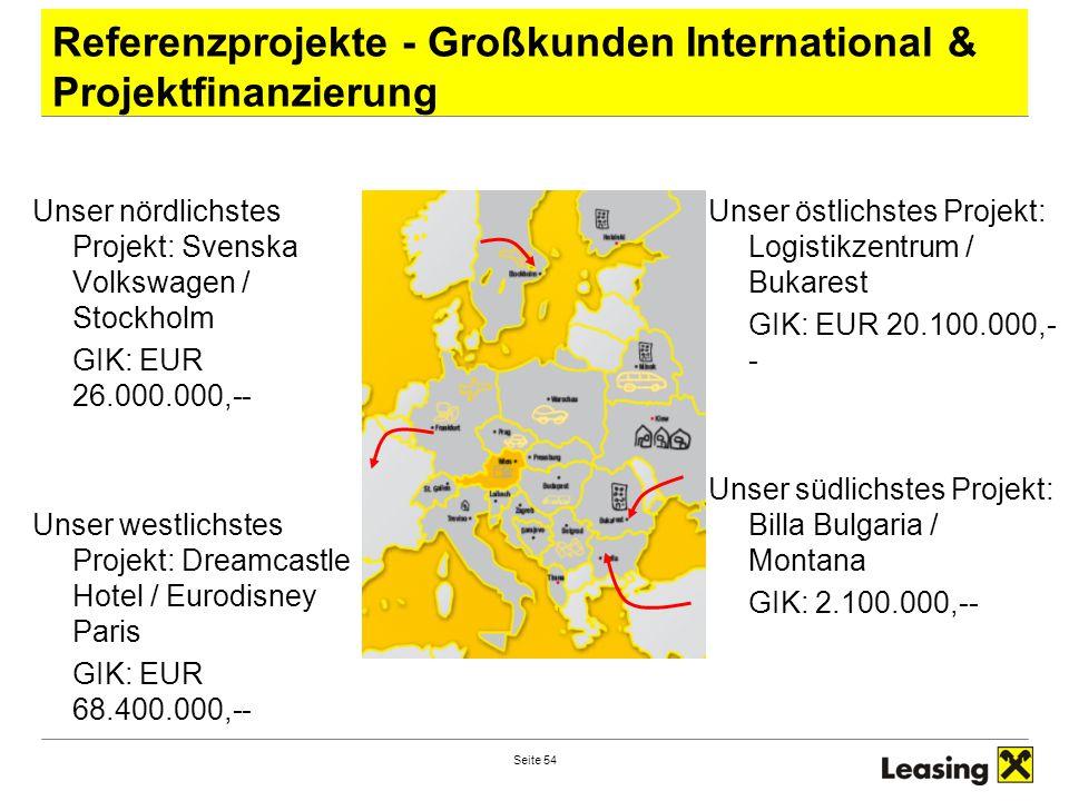 Referenzprojekte - Großkunden International & Projektfinanzierung