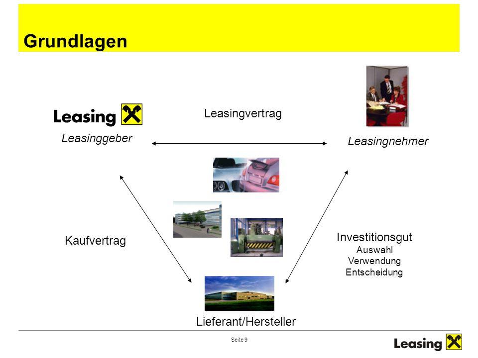 Grundlagen Leasingvertrag Leasinggeber Leasingnehmer Investitionsgut