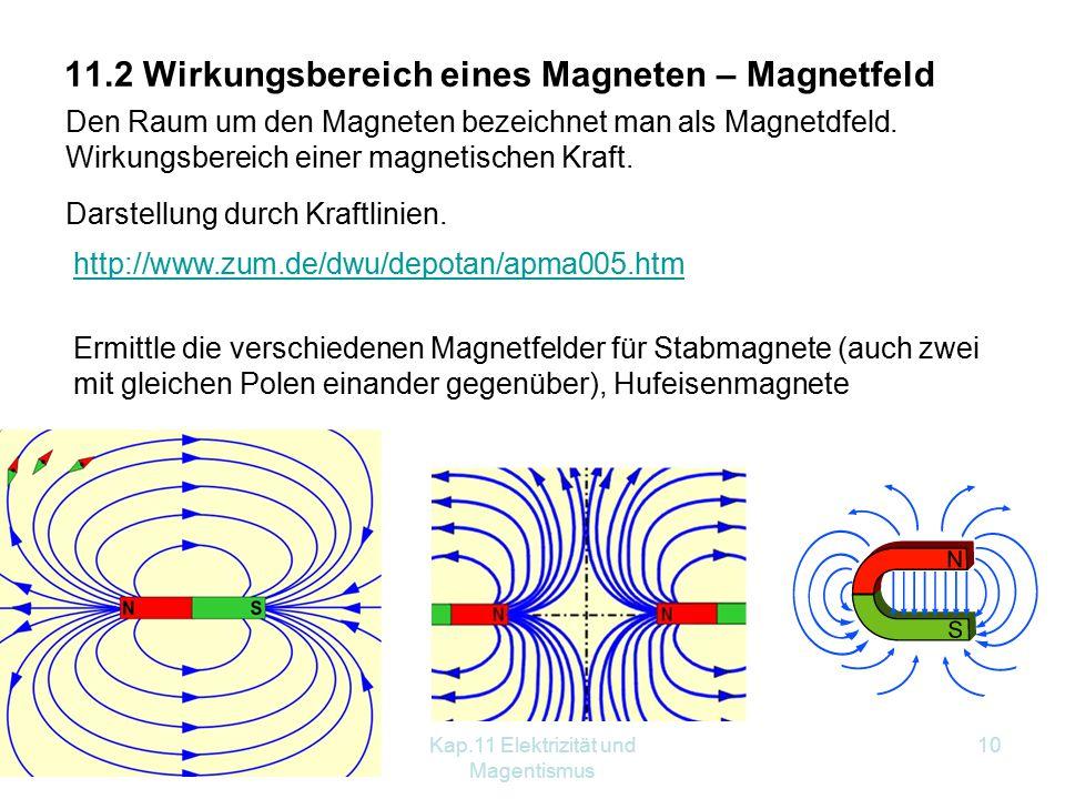 11.2 Wirkungsbereich eines Magneten – Magnetfeld