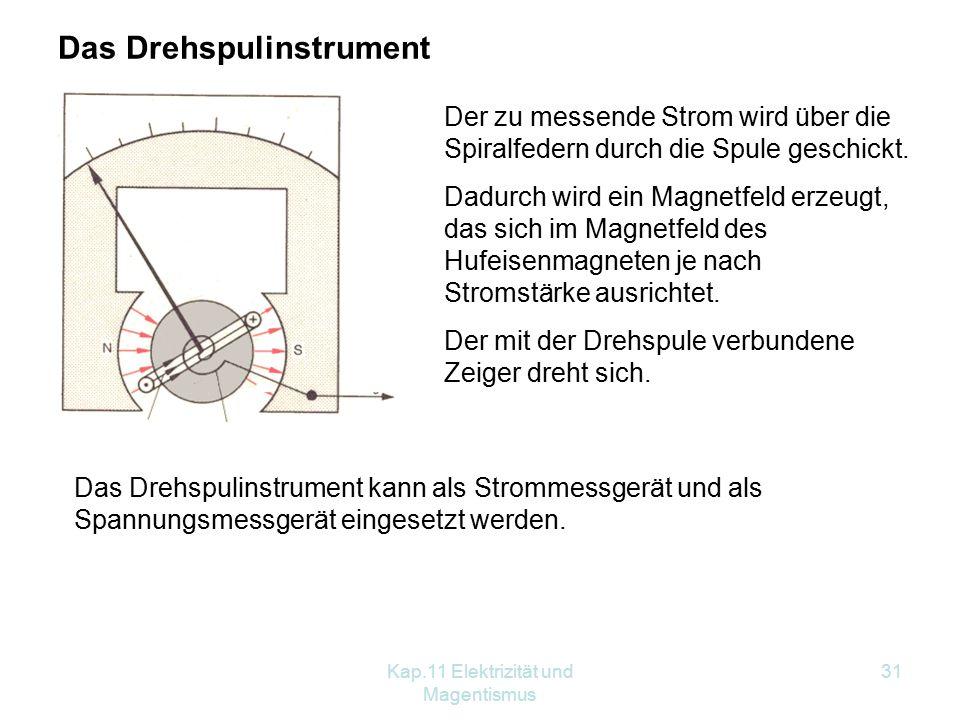 Das Drehspulinstrument