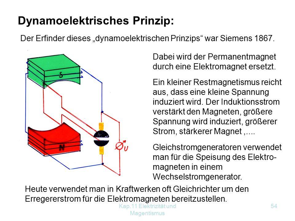 Dynamoelektrisches Prinzip:
