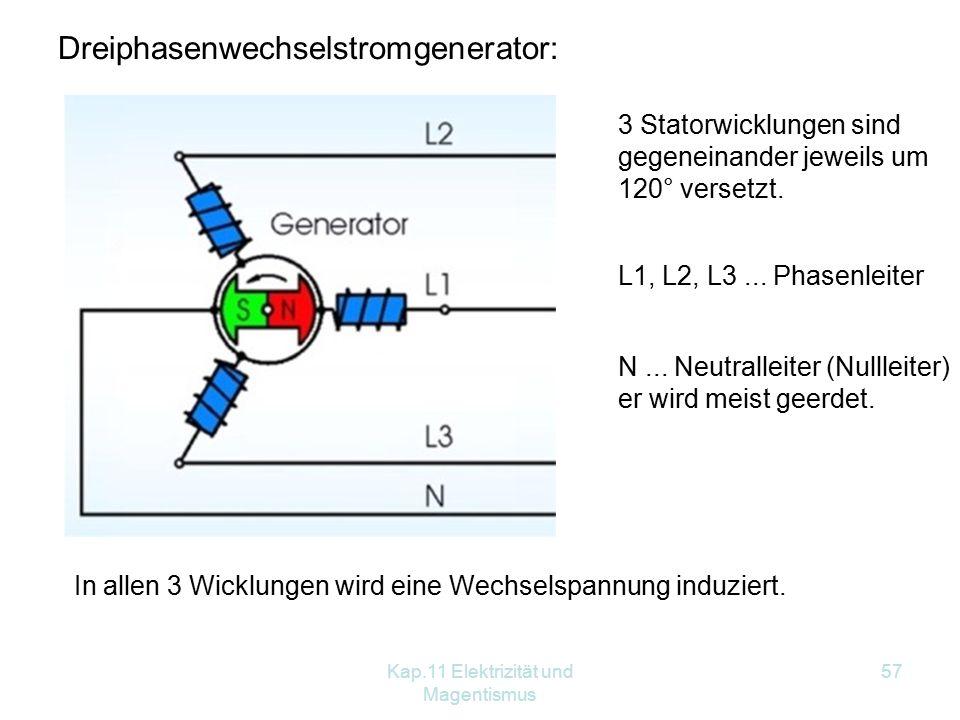 Dreiphasenwechselstromgenerator: