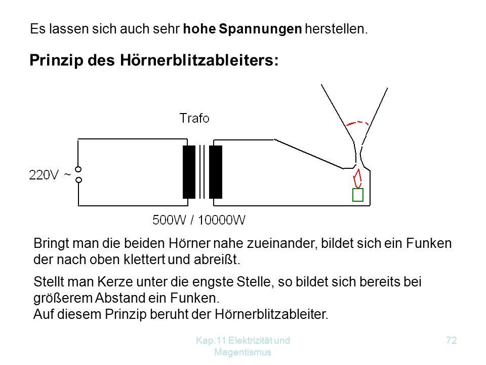Prinzip des Hörnerblitzableiters:
