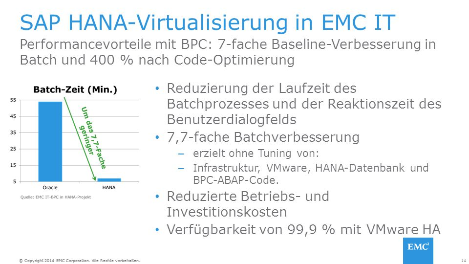 SAP HANA-Virtualisierung in EMC IT