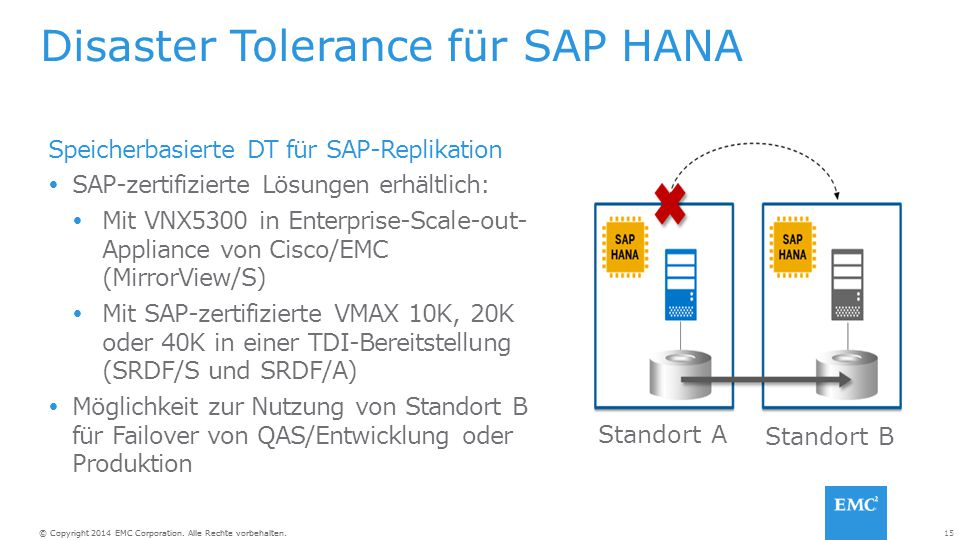 Disaster Tolerance für SAP HANA