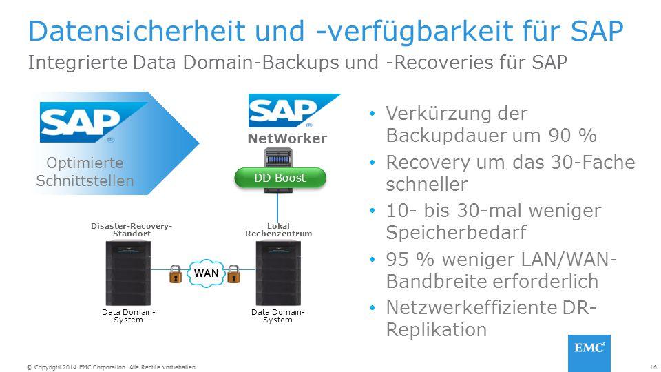 Datensicherheit und -verfügbarkeit für SAP