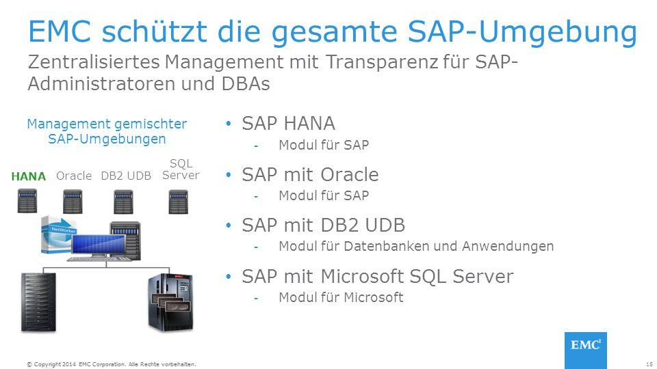 EMC schützt die gesamte SAP-Umgebung