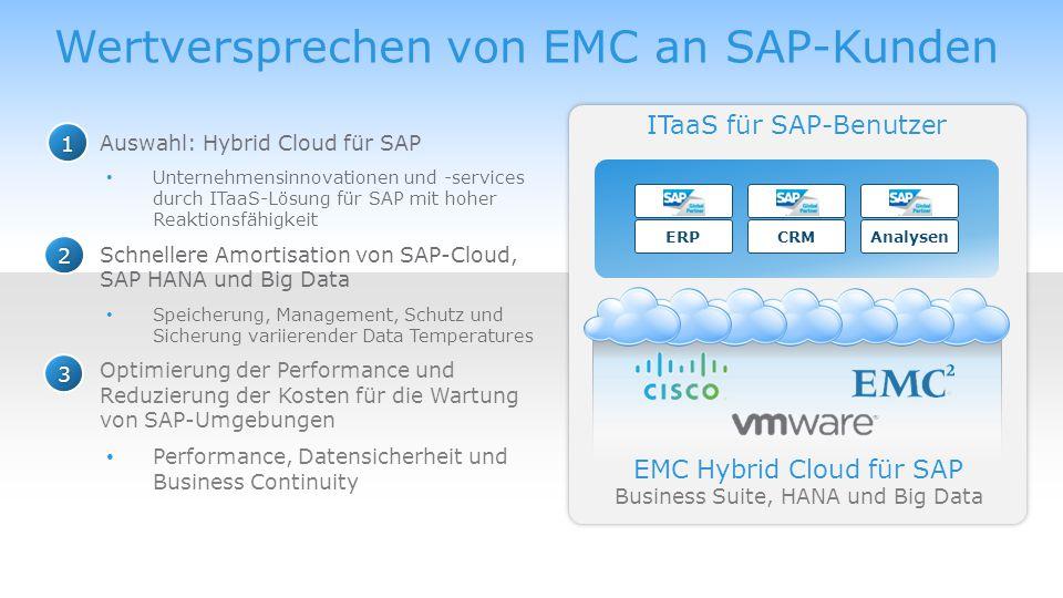 Wertversprechen von EMC an SAP-Kunden