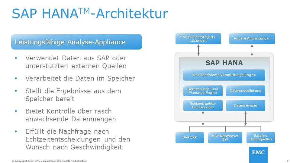 SAP HANATM-Architektur