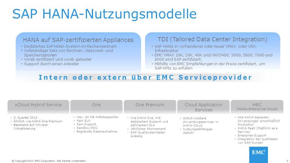 SAP HANA-Nutzungsmodelle